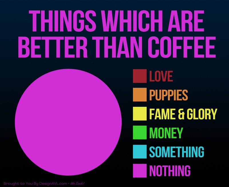 COFFEE_INFOGRAPHIC-2
